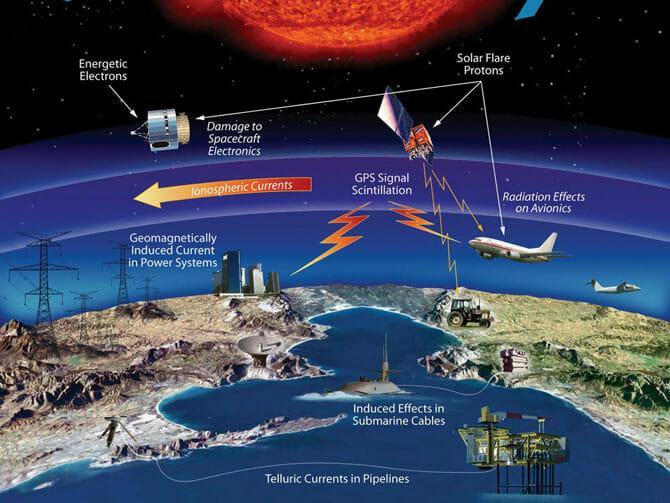 SWW 2016: Space Weather Workshop