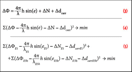 Figure 18: Galileo Altimetry Using AltBOC and RTK Techniques