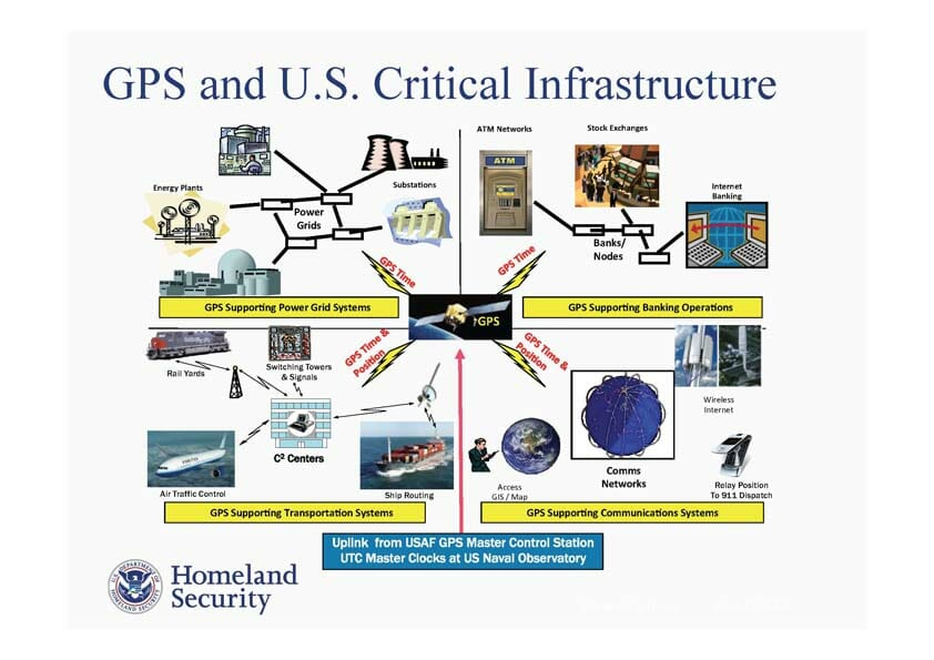 Homeland Security, PNT ExCom Move on Backing Up GPS