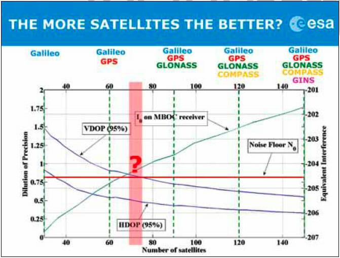 Spectrum-Compact Signals