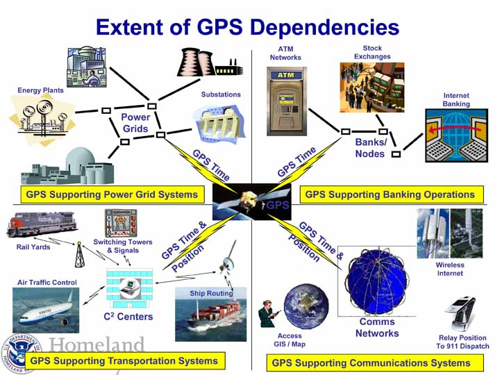 PNT Homeland Security Official Links GPS Interference to Wider Cybersecurity Concerns