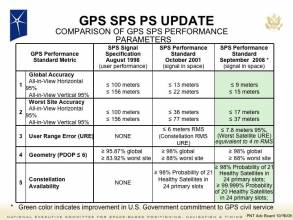 U.S. Publishes New GPS Standard Positioning Service (SPS) Performance Standard