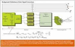 Making Sense of GPS Inter-Signal Corrections