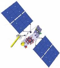 GLONASS CDMA