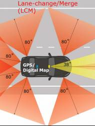 Senate Proposal Could Gut Research into GPS-Aided Crash Avoidance