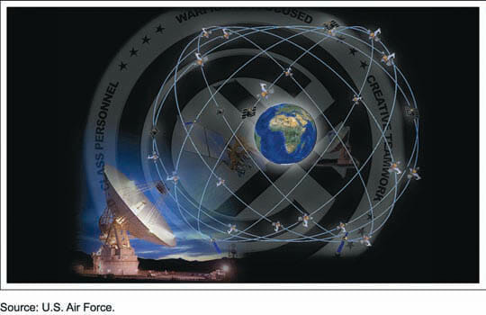 GPS OCS Implements Threat Protection Technology