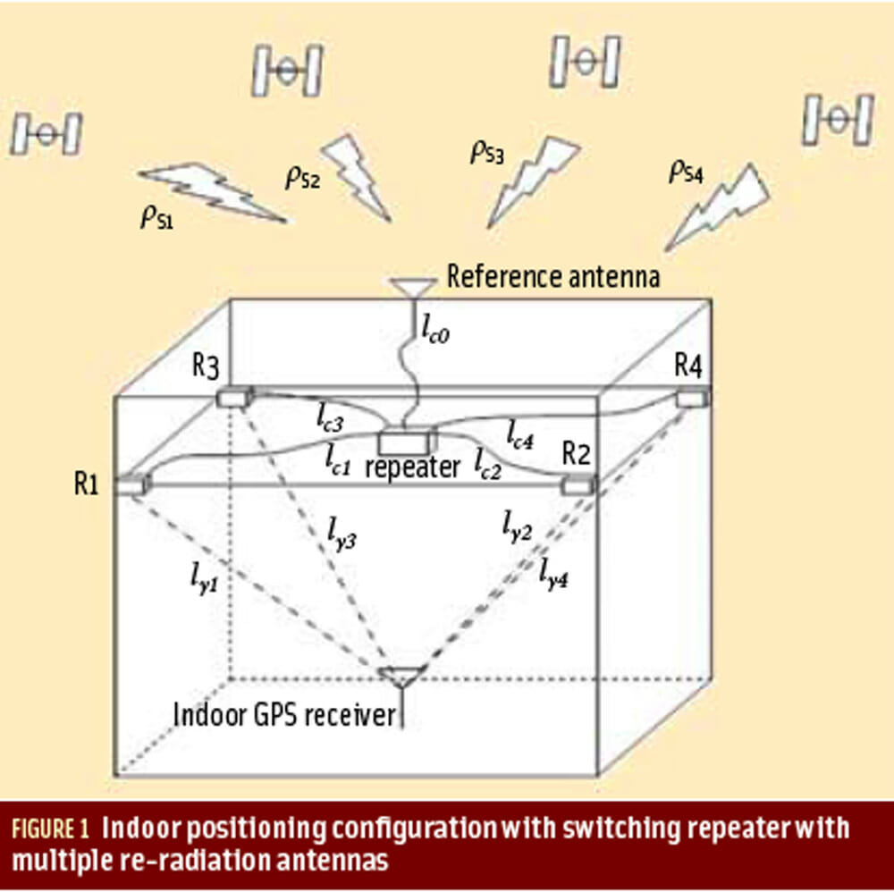 Single- versus Dual-Frequency Precise Point Positioning