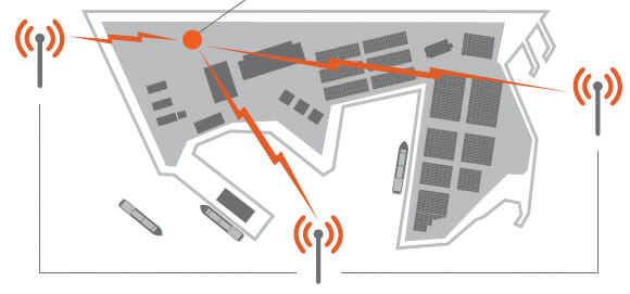 GNSS Interference Detection from ITT Exelis