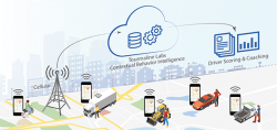 Tourmaline Labs Incorporates Context-Aware Intelligence into its Driving Behavior Solution