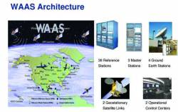FAA Awards New WAAS Receiver Contract to NovAtel