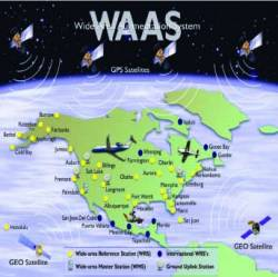 FAA Publishes WAAS Performance Standard, LPV Approach Procedures