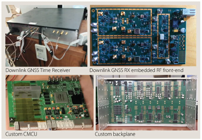 GNSS Satellite-Based Augmentation Systems
