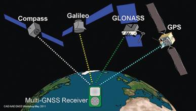Figures 1, 2 & 3: The International GNSS Monitoring and Assessment Service