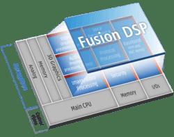Cadence-Fusion-DSP-processor copy