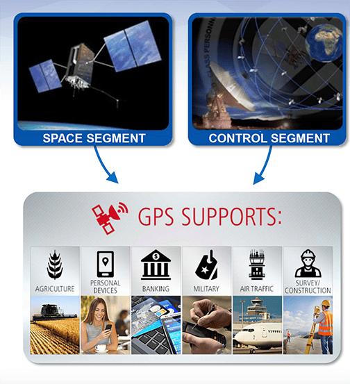 GPS_modernization