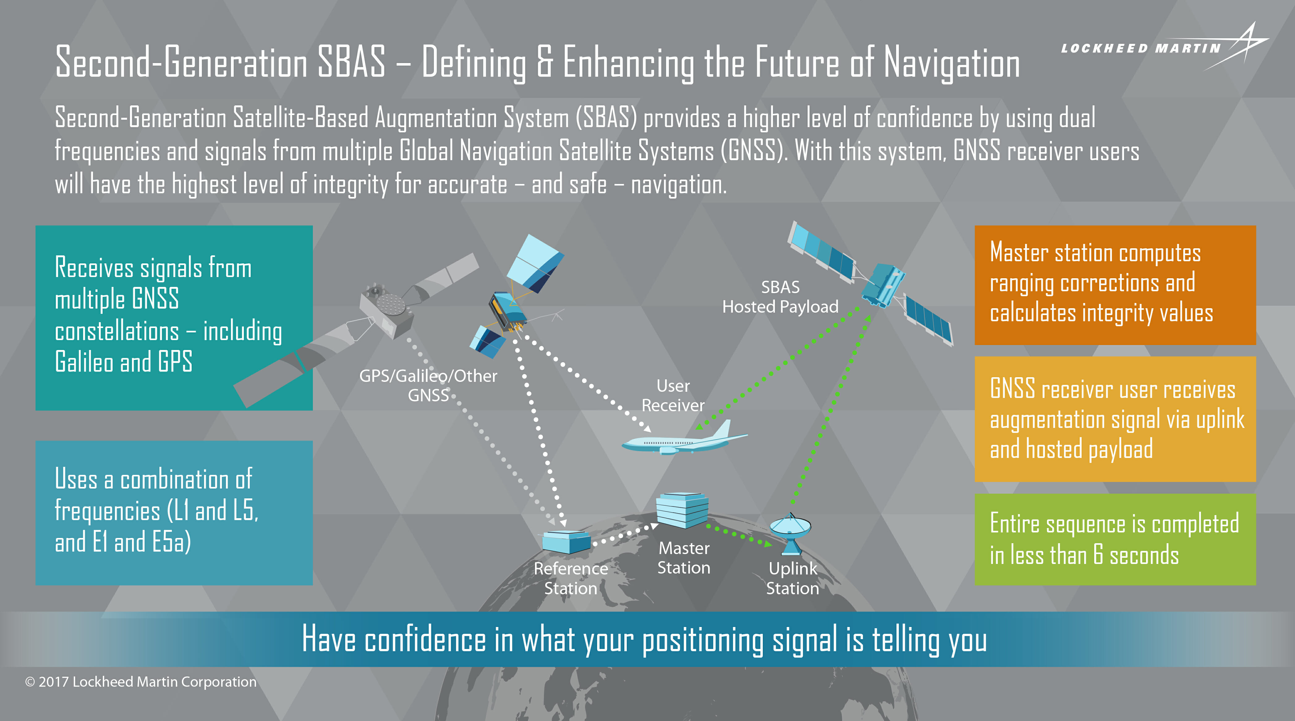 _GSBAS infographic Hi res