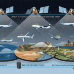 Aireon, Thales Sign Agreement to Expand Space-Based ADS-B Collaboration