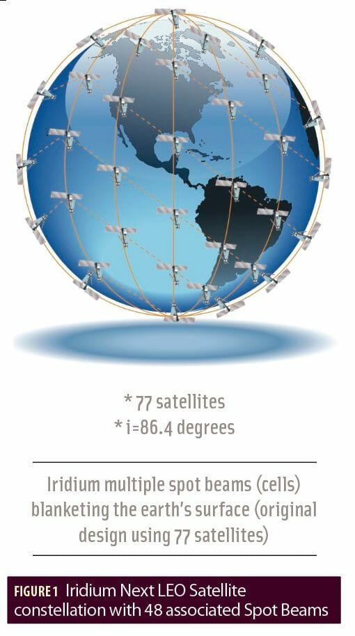 Iridium_Fig1
