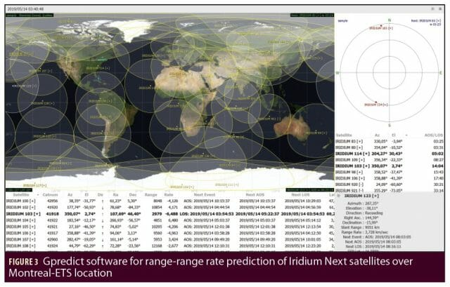 Iridium_Fig3