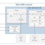 u-blox NEO-M9N