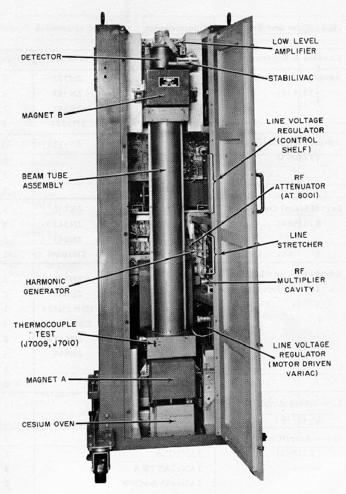 Interior-of-Atomichron-NC2001-showing-vertical-cesium-beam-tube-courtesy-of-Tom-Van