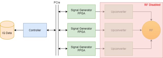 Figure 2: SimIQ Capture Overview