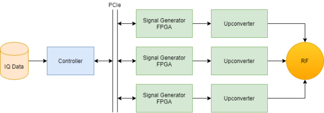 Figure 4: SimIQ Replay Overview