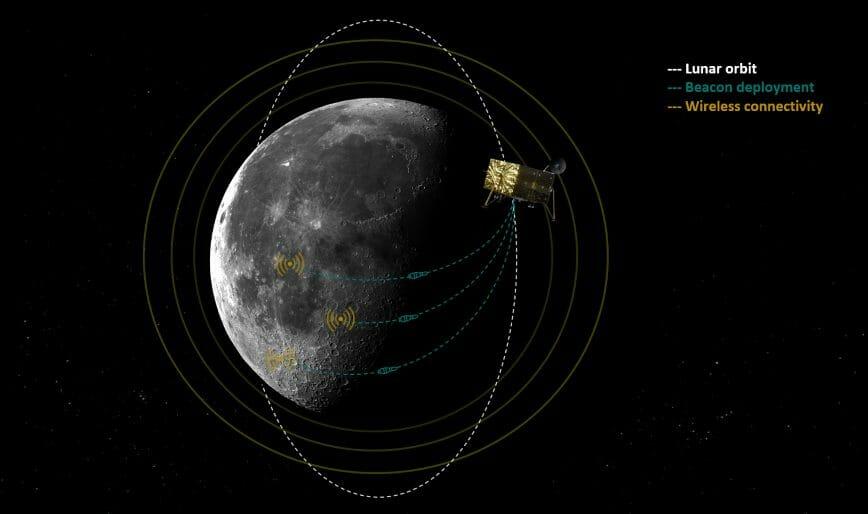 Masten Lunar Beacon